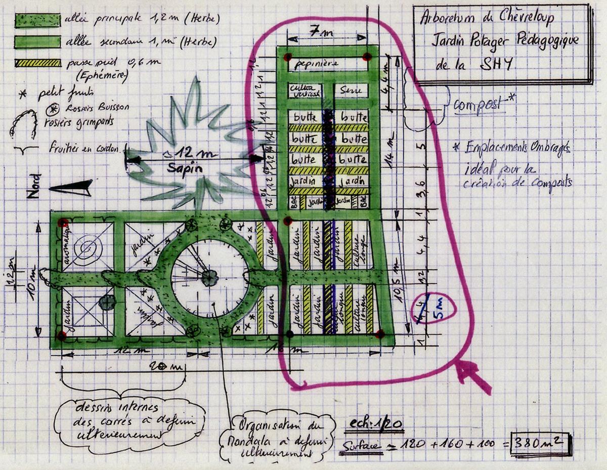 jpp-plan